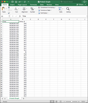 Probe 2 Graph in Excel
