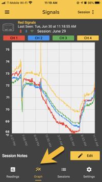 App Signals Graph 1