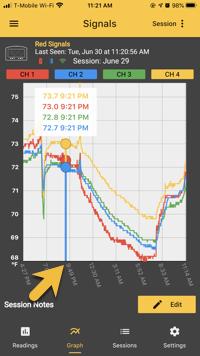 App Signals Graph 2